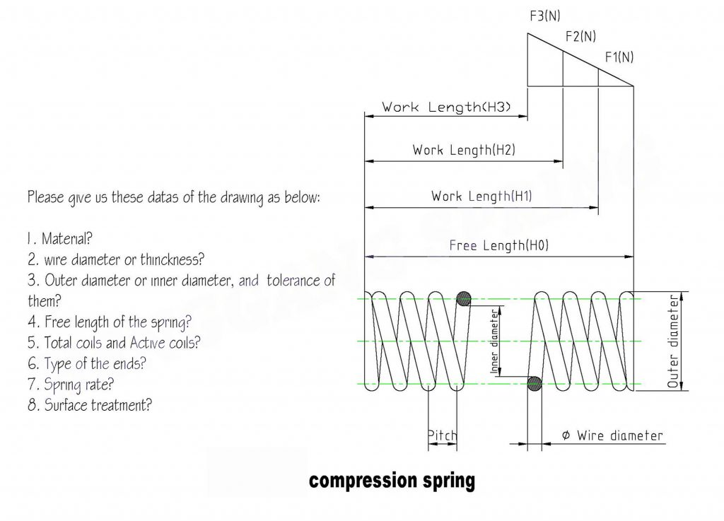 working drawing compression spring