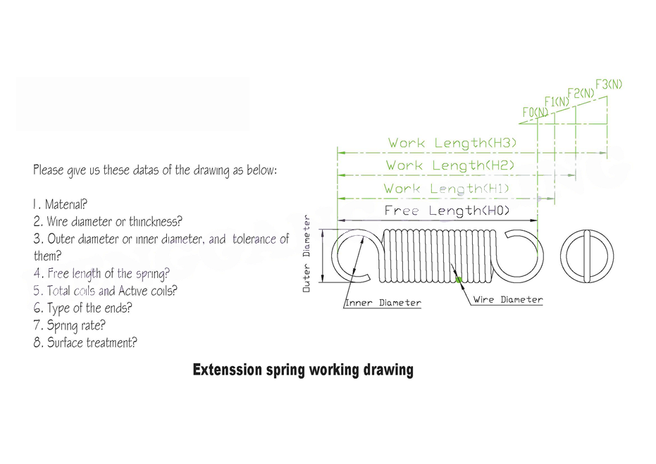 working drawing extension